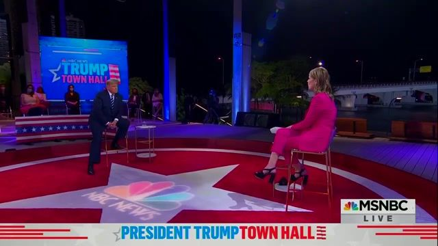 """Guthrie to Trump: """"You're the president. You're not like someone's crazy uncle who can just retweet whatever."""""""